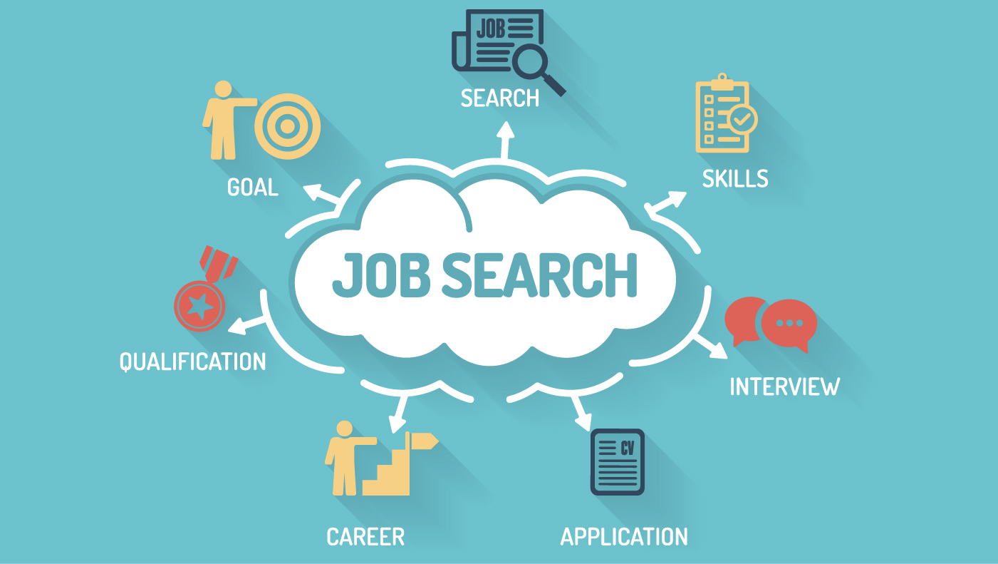 Highest paying jobs in Nigeria Updated